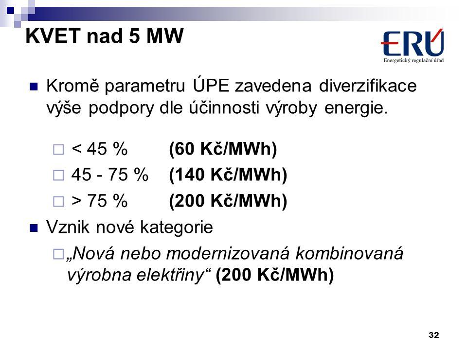 KVET nad 5 MW Kromě parametru ÚPE zavedena diverzifikace výše podpory dle účinnosti výroby energie.  < 45 % (60 Kč/MWh)  45 - 75 %(140 Kč/MWh)  > 7