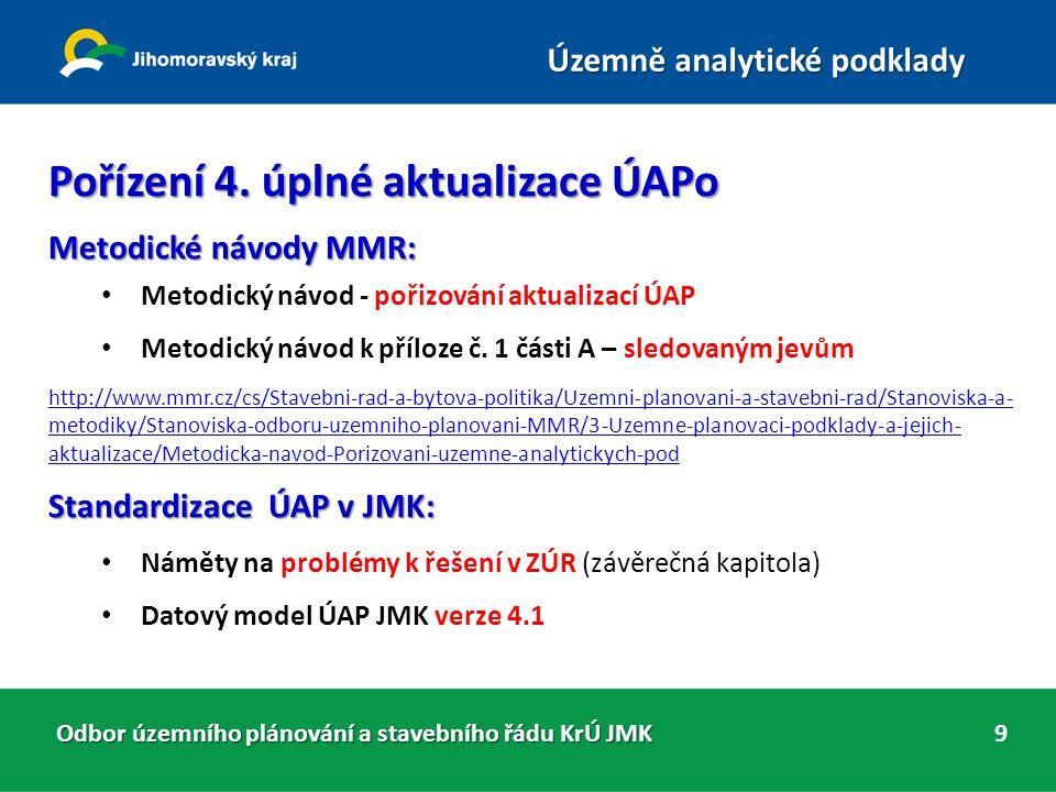 Odbor územního plánování a stavebního řádu KrÚ JMK Územně analytické podklady 10 Nástroje pro tvorbu a údržbu ÚAP - Seznam poskytovatelů průběžně.