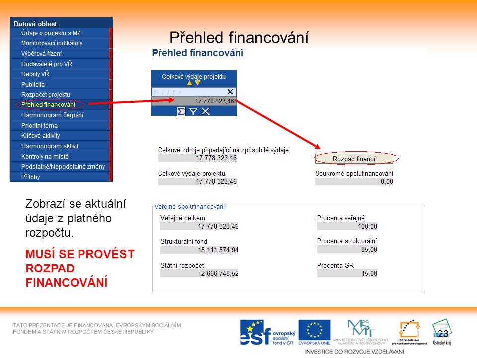23 Přehled financování Zobrazí se aktuální údaje z platného rozpočtu.