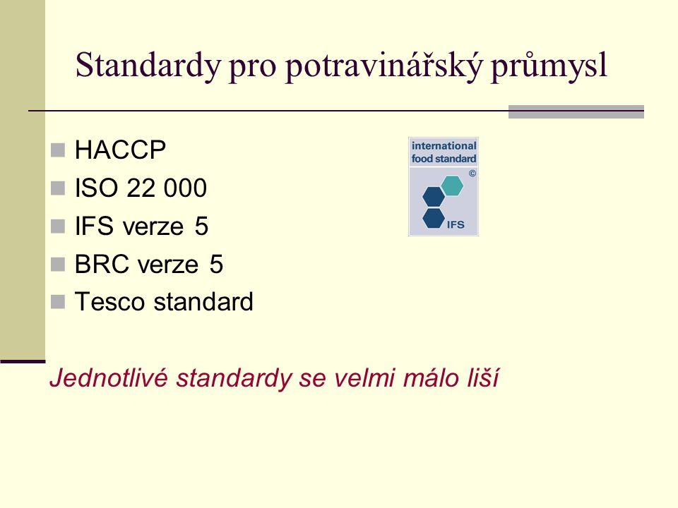 Standardy pro potravinářský průmysl HACCP ISO 22 000 IFS verze 5 BRC verze 5 Tesco standard Jednotlivé standardy se velmi málo liší
