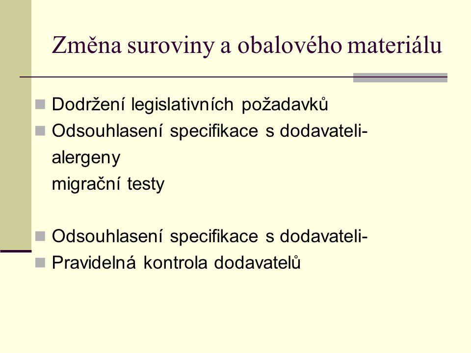 Změna suroviny a obalového materiálu Dodržení legislativních požadavků Odsouhlasení specifikace s dodavateli- alergeny migrační testy Odsouhlasení specifikace s dodavateli- Pravidelná kontrola dodavatelů