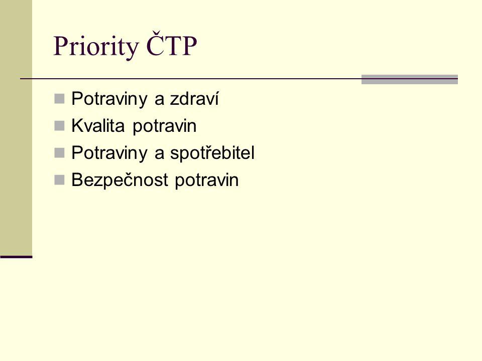 Priority ČTP Potraviny a zdraví Kvalita potravin Potraviny a spotřebitel Bezpečnost potravin