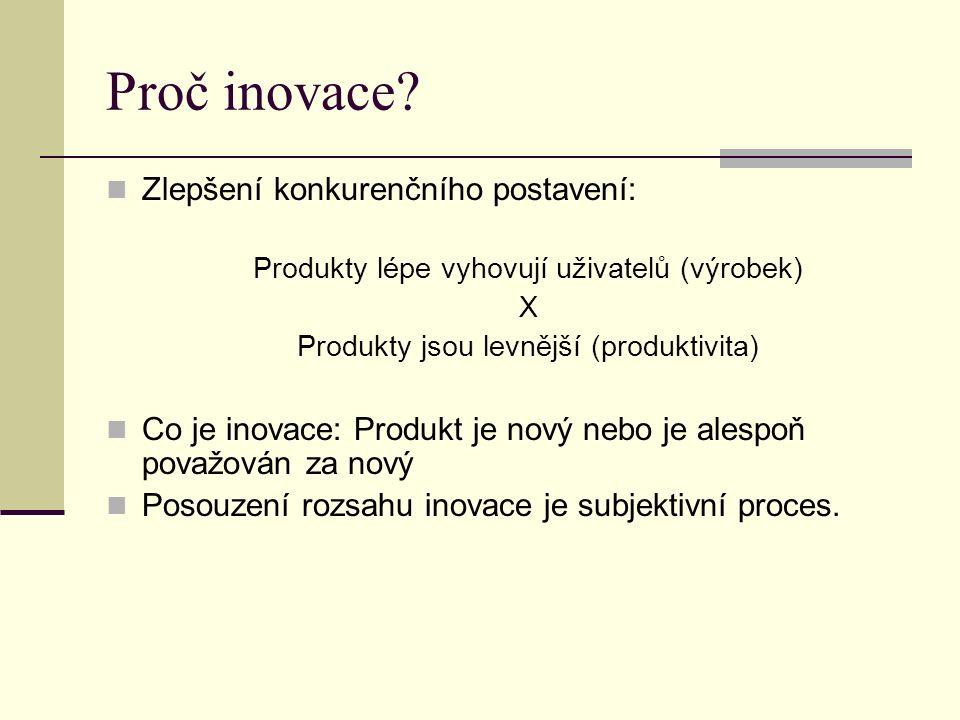 Členění inovací Inovace výrobkové Zlepšení stávajících výrobků Vývoj nových výrobků Inovace procesní Produktivita Snížení nákladů na vstupy Ochrana prostředí (pracovního i životního) Snížení zmetkovitosti