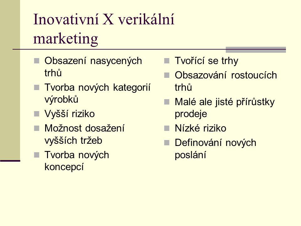 Inovativní X verikální marketing Obsazení nasycených trhů Tvorba nových kategorií výrobků Vyšší riziko Možnost dosažení vyšších tržeb Tvorba nových koncepcí Tvořící se trhy Obsazování rostoucích trhů Malé ale jisté přírůstky prodeje Nízké riziko Definování nových poslání