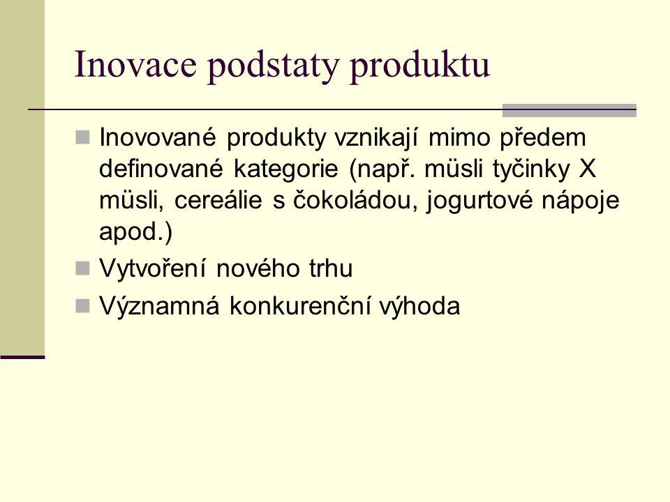 Inovace podstaty produktu Inovované produkty vznikají mimo předem definované kategorie (např.
