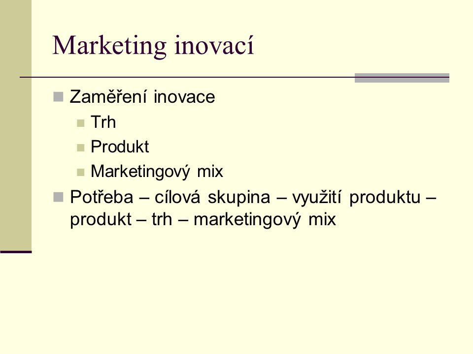 Marketing inovací Zaměření inovace Trh Produkt Marketingový mix Potřeba – cílová skupina – využití produktu – produkt – trh – marketingový mix
