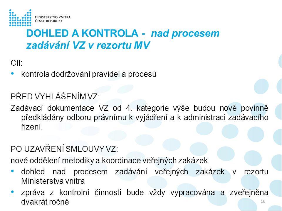 DOHLED A KONTROLA - nad procesem zadávání VZ v rezortu MV Cíl: kontrola dodržování pravidel a procesů PŘED VYHLÁŠENÍM VZ: Zadávací dokumentace VZ od 4