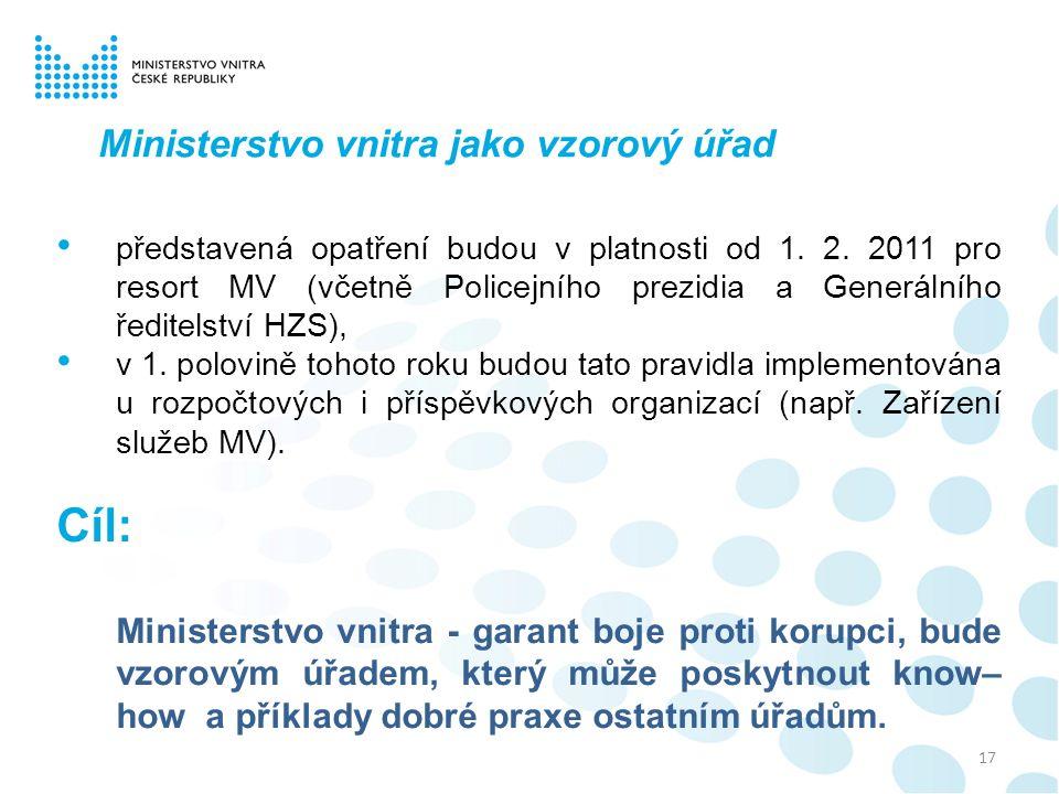 Ministerstvo vnitra jako vzorový úřad představená opatření budou v platnosti od 1. 2. 2011 pro resort MV (včetně Policejního prezidia a Generálního ře