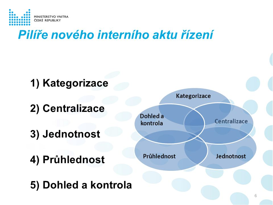 6 Pilíře nového interního aktu řízení 1) Kategorizace 2) Centralizace 3) Jednotnost 4) Průhlednost 5) Dohled a kontrola Kategorizace Centralizace Jedn
