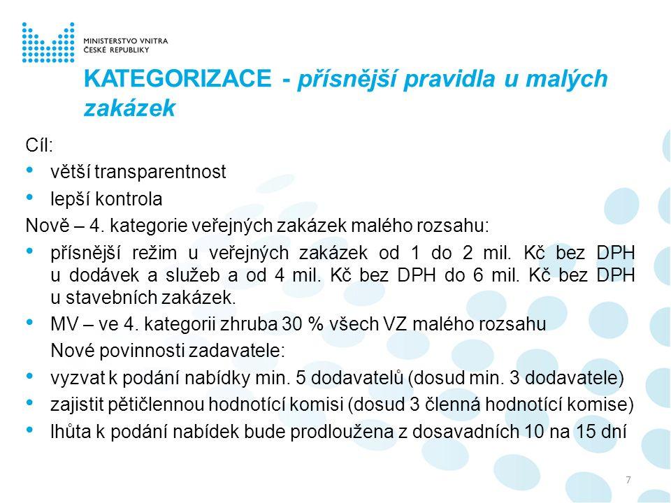 KATEGORIZACE - přísnější pravidla u malých zakázek Cíl: větší transparentnost lepší kontrola Nově – 4. kategorie veřejných zakázek malého rozsahu: pří