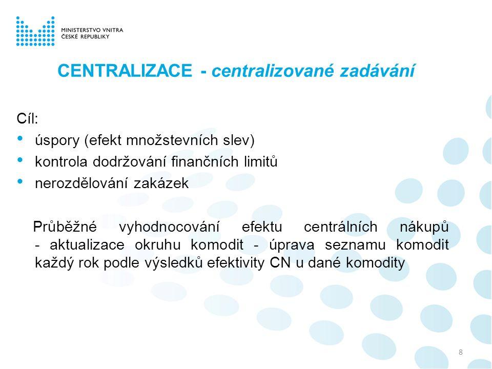 CENTRALIZACE - centralizované zadávání Cíl: úspory (efekt množstevních slev) kontrola dodržování finančních limitů nerozdělování zakázek Průběžné vyho