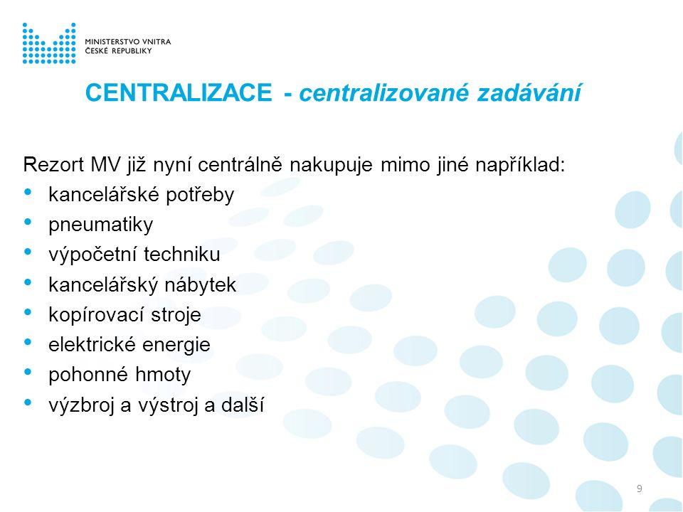 CENTRALIZACE - centralizované zadávání Rezort MV již nyní centrálně nakupuje mimo jiné například: kancelářské potřeby pneumatiky výpočetní techniku ka