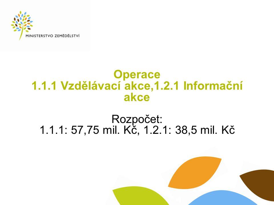 Operace 1.1.1 Vzdělávací akce,1.2.1 Informační akce Rozpočet: 1.1.1: 57,75 mil.