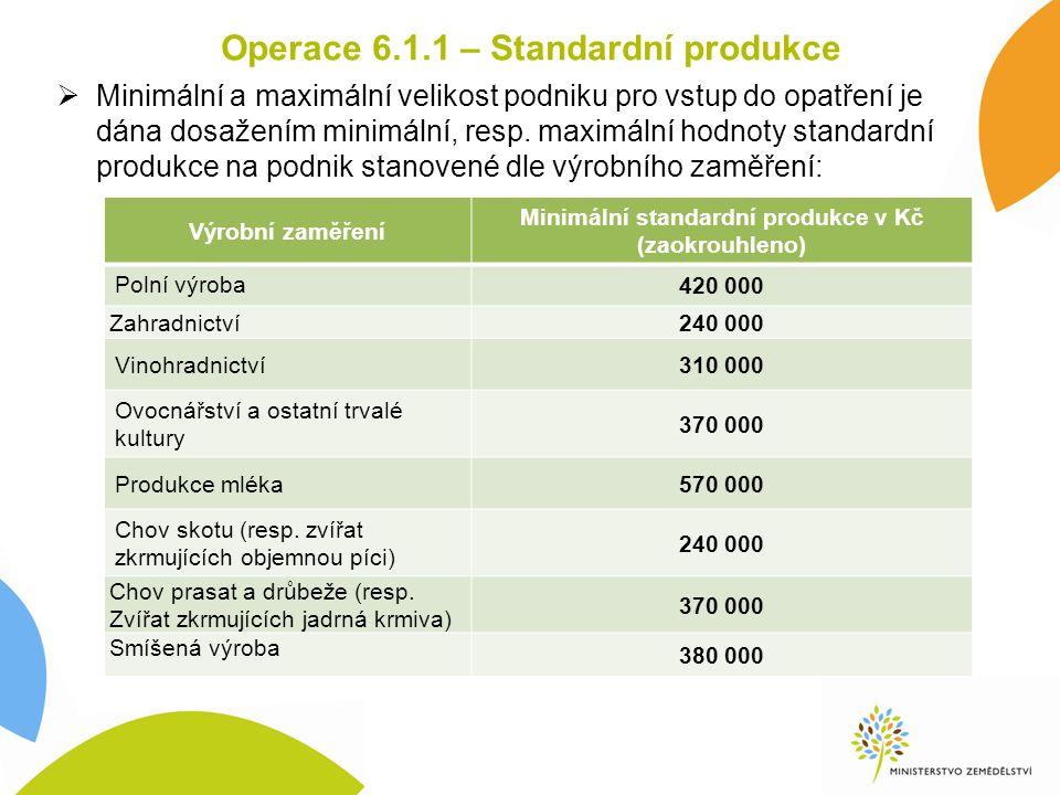  Minimální a maximální velikost podniku pro vstup do opatření je dána dosažením minimální, resp.