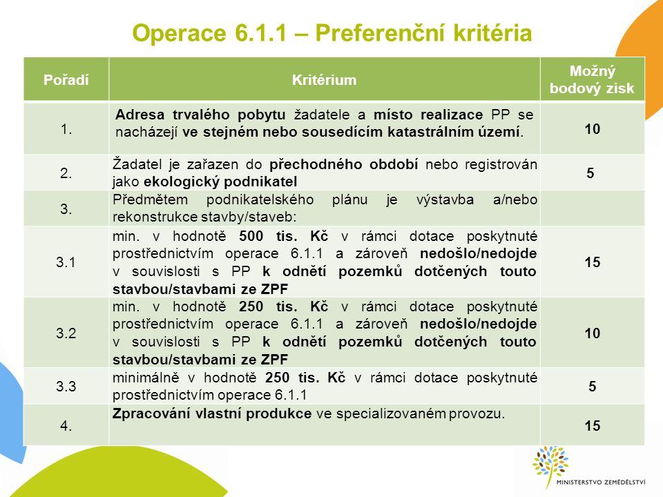 Operace 6.1.1 – Preferenční kritéria PořadíKritérium Možný bodový zisk 1.