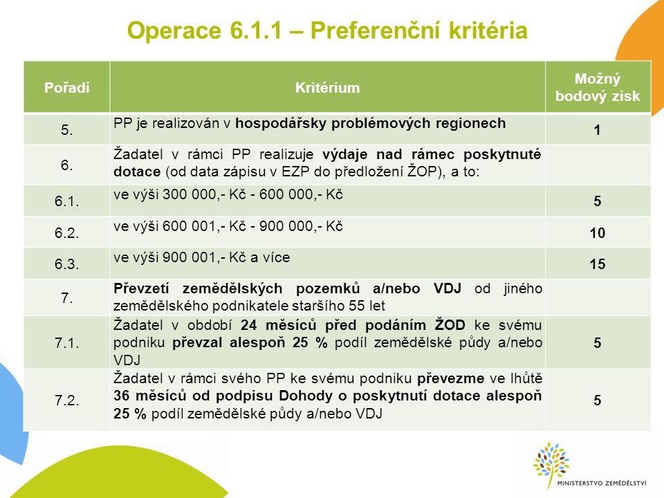 Operace 6.1.1 – Preferenční kritéria PořadíKritérium Možný bodový zisk 5.