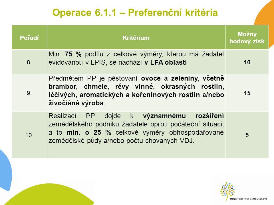Operace 6.1.1 – Preferenční kritéria PořadíKritérium Možný bodový zisk 8.