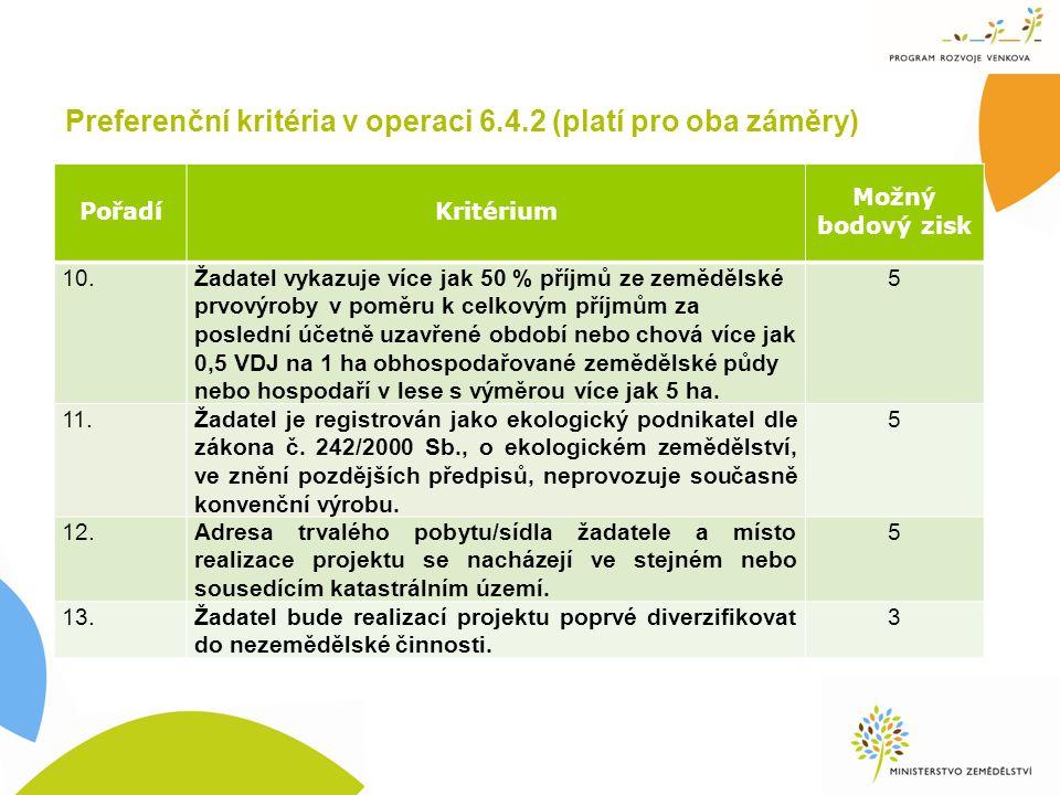 PořadíKritérium Možný bodový zisk 10.Žadatel vykazuje více jak 50 % příjmů ze zemědělské prvovýroby v poměru k celkovým příjmům za poslední účetně uzavřené období nebo chová více jak 0,5 VDJ na 1 ha obhospodařované zemědělské půdy nebo hospodaří v lese s výměrou více jak 5 ha.
