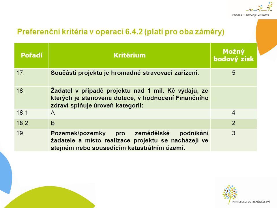 PořadíKritérium Možný bodový zisk 17.Součástí projektu je hromadné stravovací zařízení.5 18.Žadatel v případě projektu nad 1 mil.