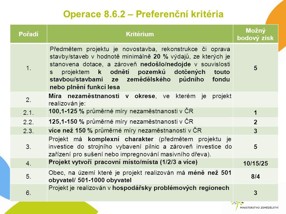 Operace 8.6.2 – Preferenční kritéria PořadíKritérium Možný bodový zisk 1.