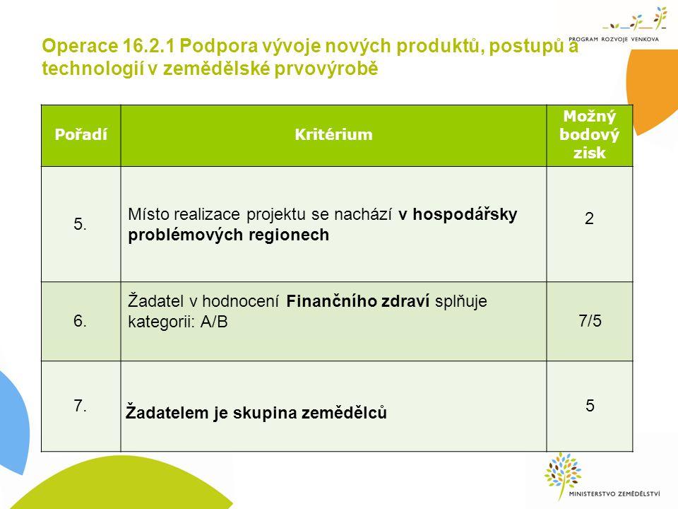 Operace 16.2.1 Podpora vývoje nových produktů, postupů a technologií v zemědělské prvovýrobě PořadíKritérium Možný bodový zisk 5.