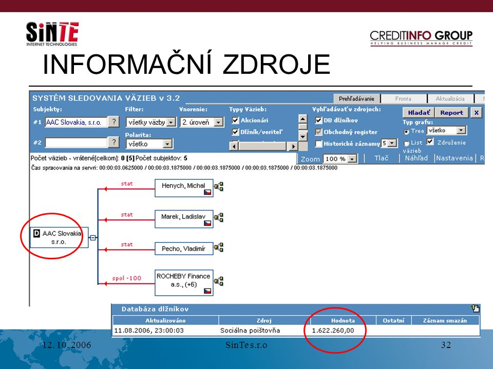 12. 10. 2006SinTe s.r.o32 INFORMAČNÍ ZDROJE KLIENT: AAC Slovakia -nemá internetovou stránku -Obchodný register – OK -SSV