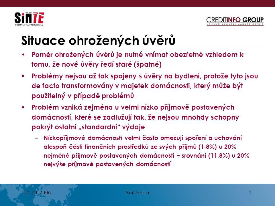 12. 10. 2006SinTe s.r.o8 Porovnání objemu a zatížení Zdroj: ČNB