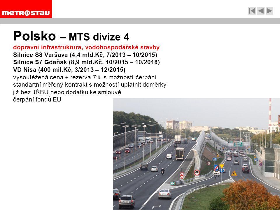 Polsko – MTS divize 4 dopravní infrastruktura, vodohospodářské stavby Silnice S8 Varšava (4,4 mld.Kč, 7/2013 – 10/2015) Silnice S7 Gdaňsk (8,9 mld.Kč, 10/2015 – 10/2018) VD Nisa (400 mil.Kč, 3/2013 – 12/2015) vysoutěžená cena + rezerva 7% s možností čerpání standartní měřený kontrakt s možností uplatnit doměrky již bez JŘBU nebo dodatku ke smlouvě čerpání fondů EU
