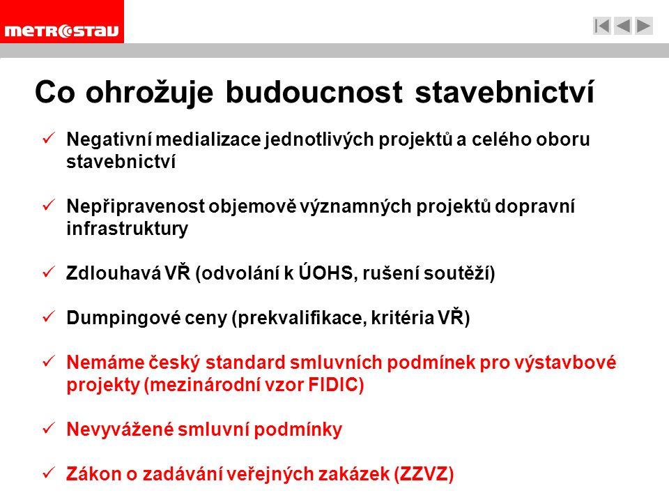 Co ohrožuje budoucnost stavebnictví Negativní medializace jednotlivých projektů a celého oboru stavebnictví Nepřipravenost objemově významných projektů dopravní infrastruktury Zdlouhavá VŘ (odvolání k ÚOHS, rušení soutěží) Dumpingové ceny (prekvalifikace, kritéria VŘ) Nemáme český standard smluvních podmínek pro výstavbové projekty (mezinárodní vzor FIDIC) Nevyvážené smluvní podmínky Zákon o zadávání veřejných zakázek (ZZVZ)