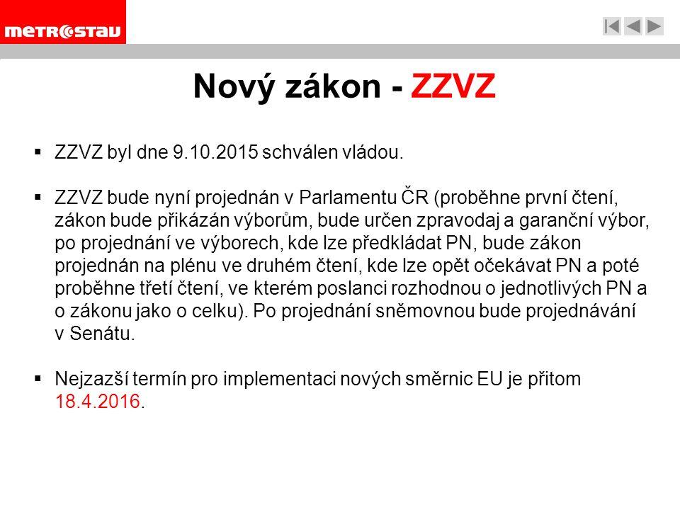 Nový zákon - ZZVZ  ZZVZ byl dne 9.10.2015 schválen vládou.