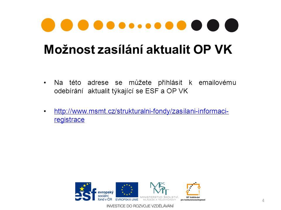 Možnost zasílání aktualit OP VK Na této adrese se můžete přihlásit k emailovému odebírání aktualit týkající se ESF a OP VK http://www.msmt.cz/strukturalni-fondy/zasilani-informaci- registracehttp://www.msmt.cz/strukturalni-fondy/zasilani-informaci- registrace 4