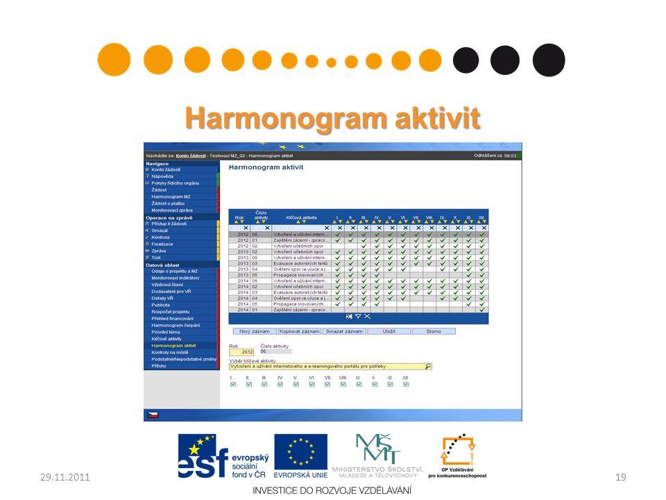 Harmonogram aktivit 1929.11.2011