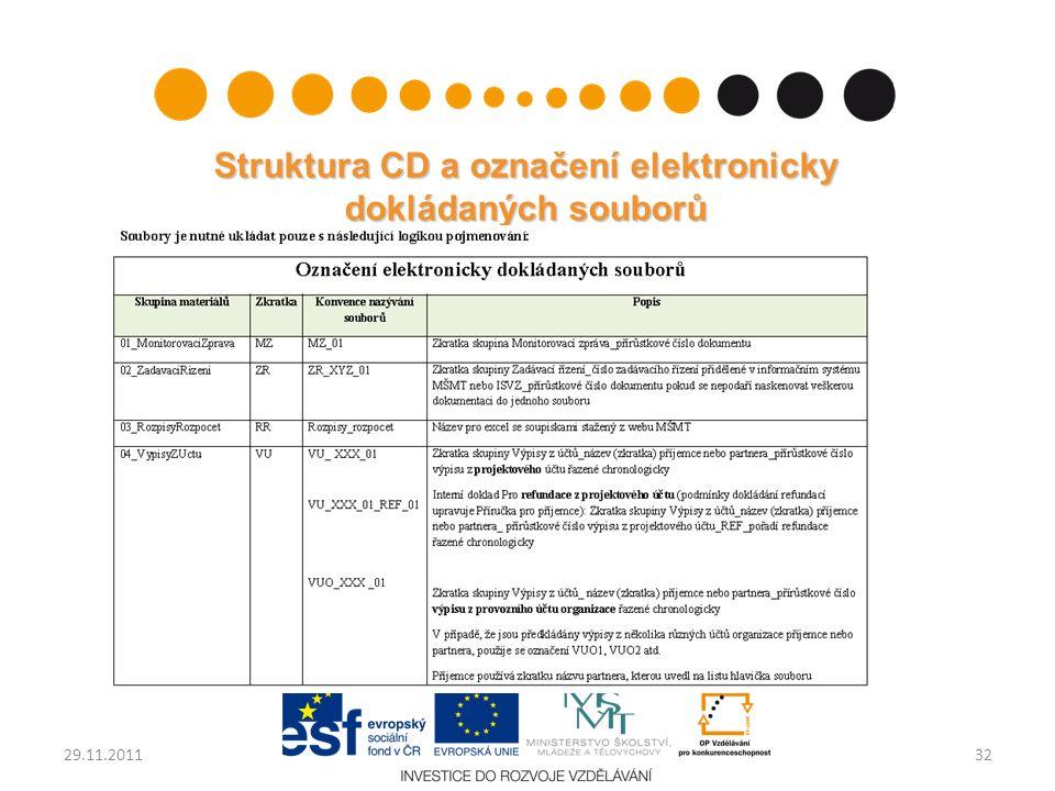 Struktura CD a označení elektronicky dokládaných souborů 3229.11.2011