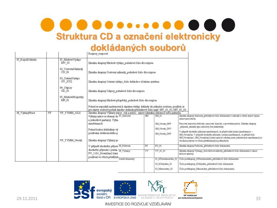 Struktura CD a označení elektronicky dokládaných souborů 3329.11.2011