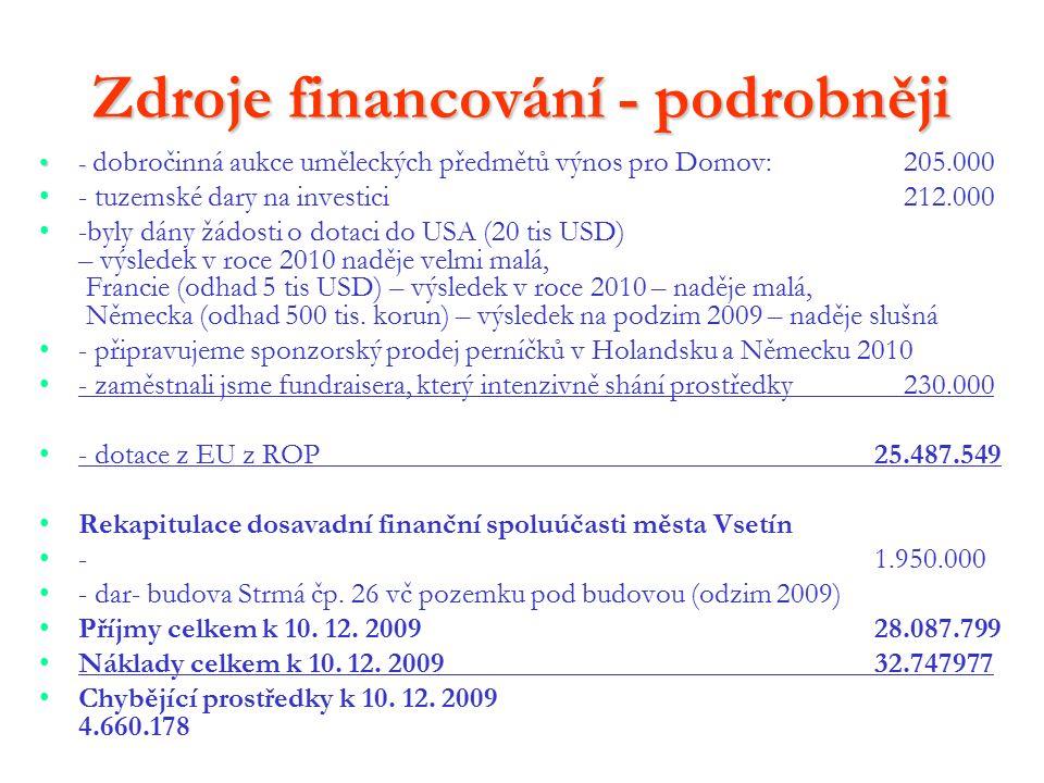 Zdroje financování - podrobněji -- dobročinná aukce uměleckých předmětů výnos pro Domov: 205.000 - tuzemské dary na investici 212.000 -byly dány žádosti o dotaci do USA (20 tis USD) – výsledek v roce 2010 naděje velmi malá, Francie (odhad 5 tis USD) – výsledek v roce 2010 – naděje malá, Německa (odhad 500 tis.
