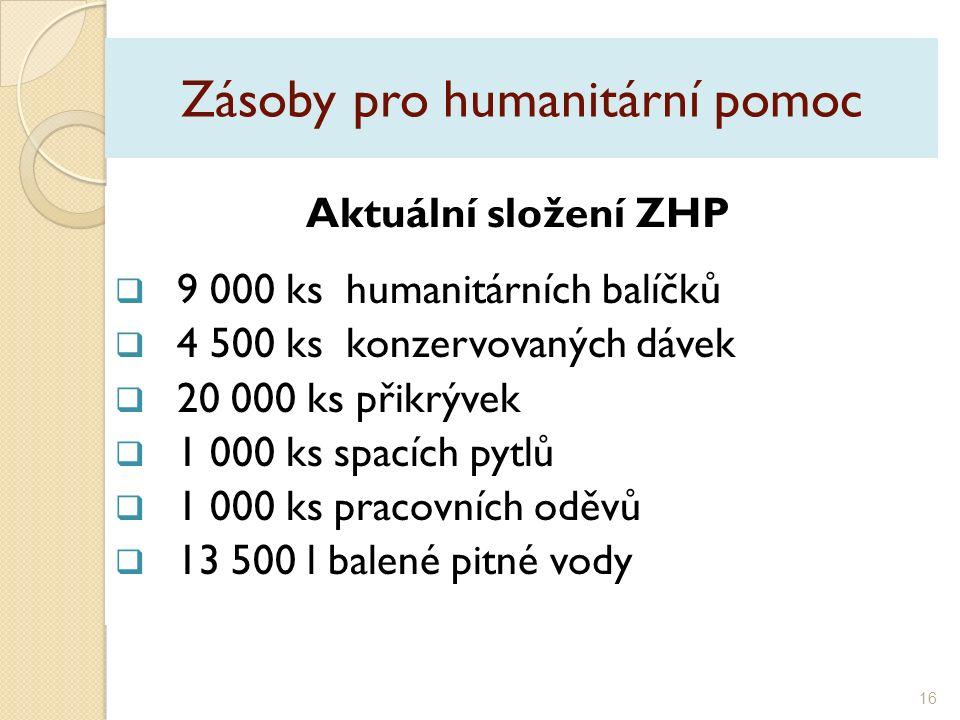 Zásoby pro humanitární pomoc Aktuální složení ZHP  9 000 ks humanitárních balíčků  4 500 ks konzervovaných dávek  20 000 ks přikrývek  1 000 ks spacích pytlů  1 000 ks pracovních oděvů  13 500 l balené pitné vody 16