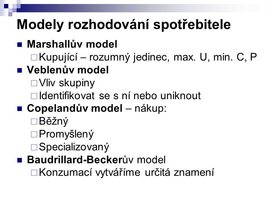 Modely rozhodování spotřebitele Marshallův model  Kupující – rozumný jedinec, max. U, min. C, P Veblenův model  Vliv skupiny  Identifikovat se s ní
