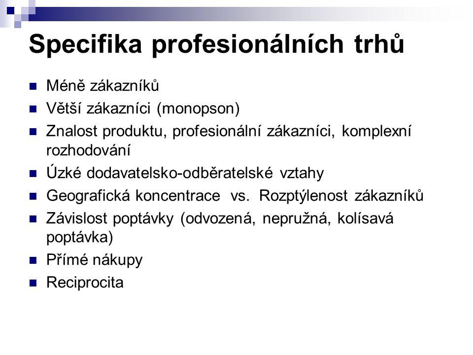 Specifika profesionálních trhů Méně zákazníků Větší zákazníci (monopson) Znalost produktu, profesionální zákazníci, komplexní rozhodování Úzké dodavat