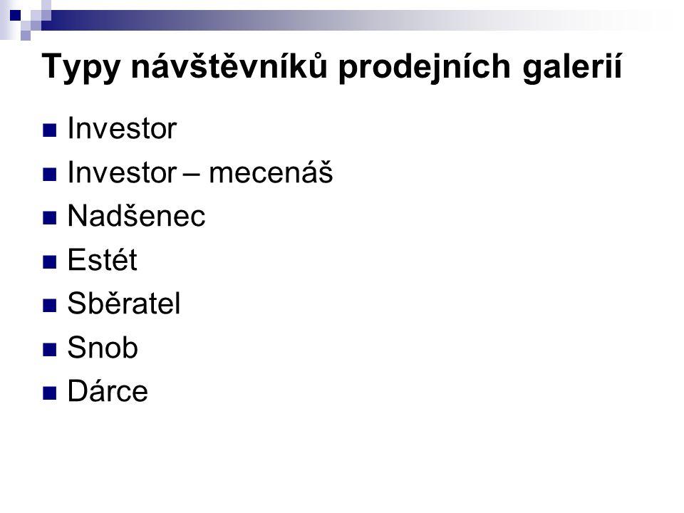 Typy návštěvníků prodejních galerií Investor Investor – mecenáš Nadšenec Estét Sběratel Snob Dárce