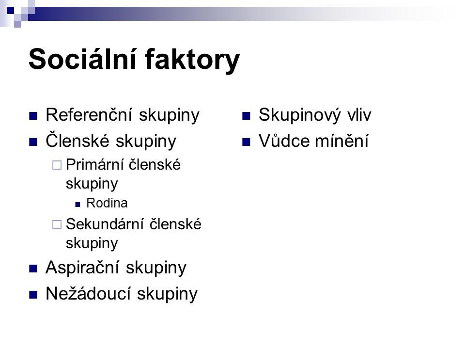 Sociální faktory Referenční skupiny Členské skupiny  Primární členské skupiny Rodina  Sekundární členské skupiny Aspirační skupiny Nežádoucí skupiny