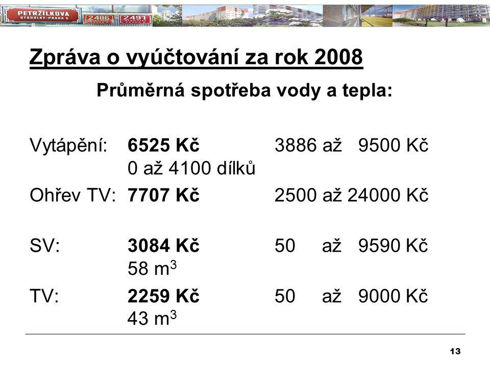 Zpráva o vyúčtování za rok 2008 Průměrná spotřeba vody a tepla: Vytápění:6525 Kč3886 až 9500 Kč 0 až 4100 dílků Ohřev TV: 7707 Kč2500 až 24000 Kč SV:3084 Kč50 až 9590 Kč 58 m 3 TV:2259 Kč50 až 9000 Kč 43 m 3 13