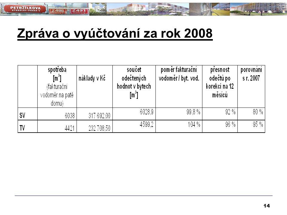 Zpráva o vyúčtování za rok 2008 14
