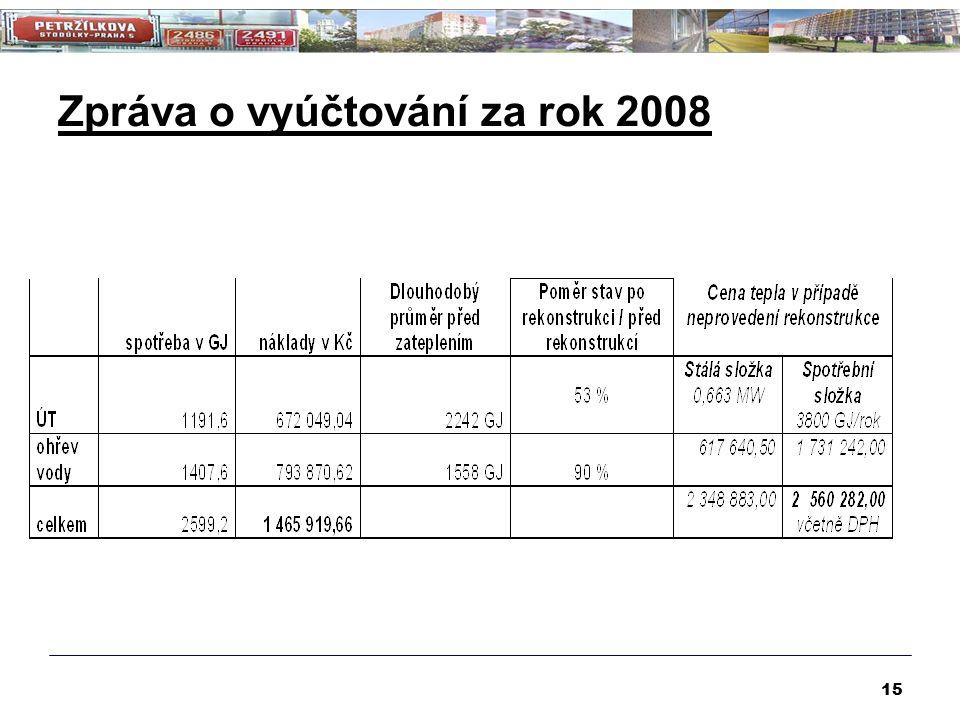 Zpráva o vyúčtování za rok 2008 15