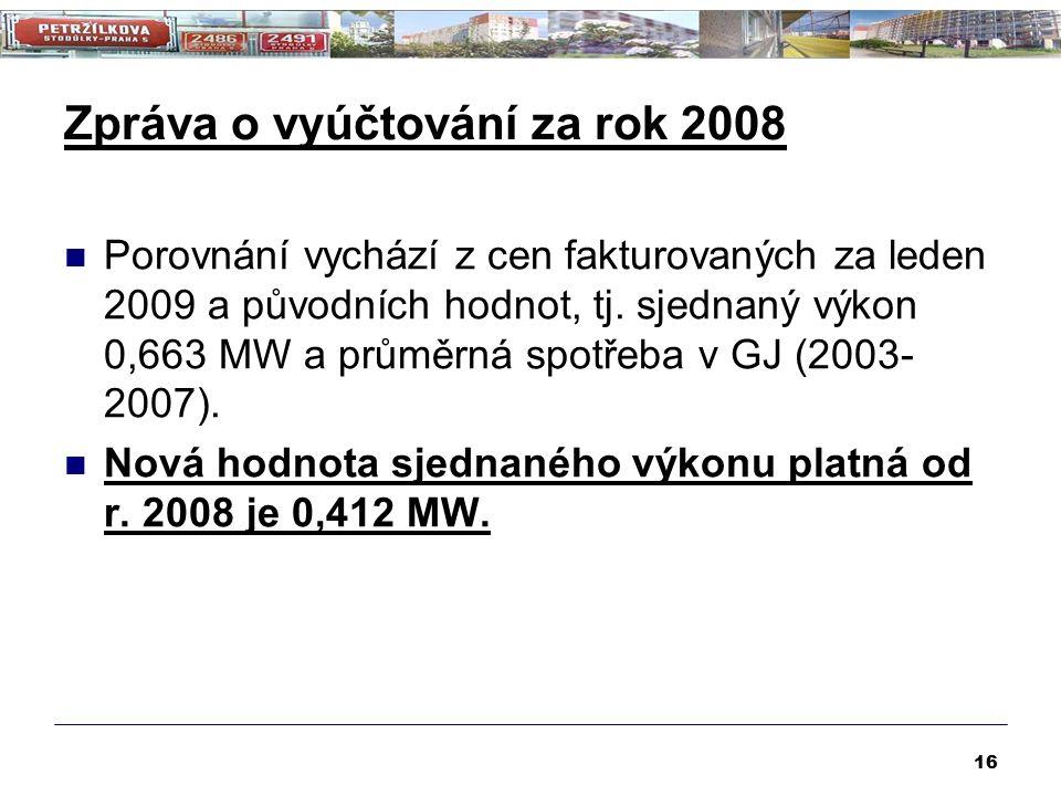 Zpráva o vyúčtování za rok 2008 Porovnání vychází z cen fakturovaných za leden 2009 a původních hodnot, tj. sjednaný výkon 0,663 MW a průměrná spotřeb