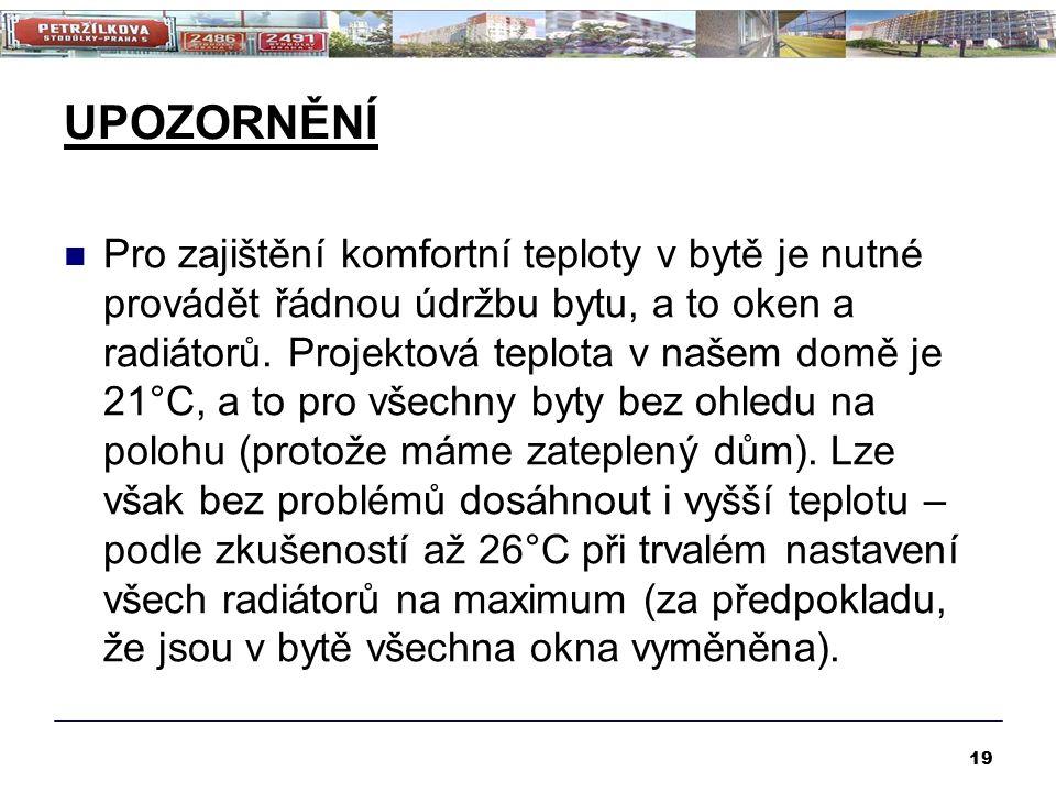 UPOZORNĚNÍ Pro zajištění komfortní teploty v bytě je nutné provádět řádnou údržbu bytu, a to oken a radiátorů. Projektová teplota v našem domě je 21°C