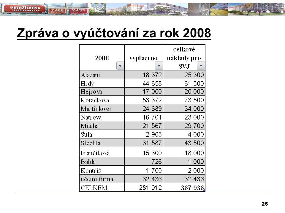 Zpráva o vyúčtování za rok 2008 25