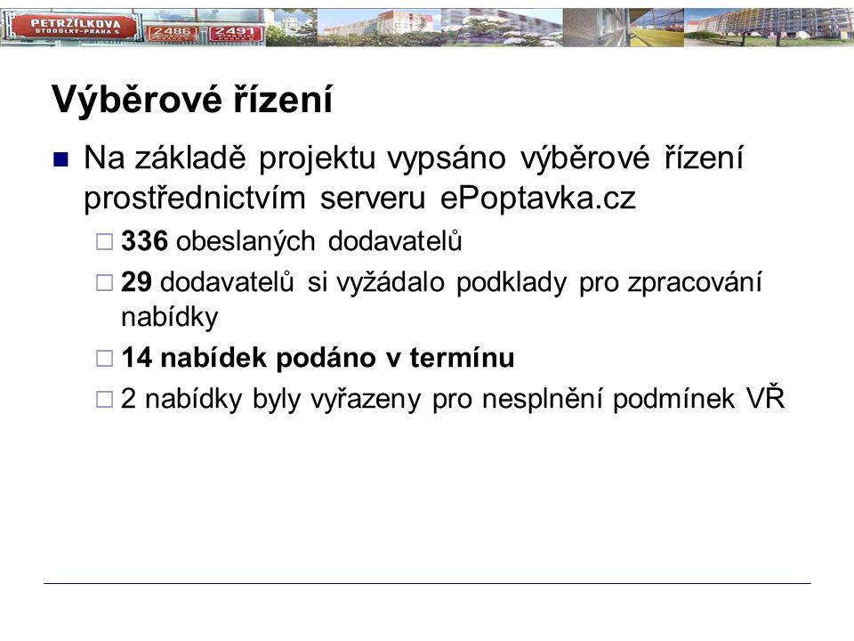 Výběrové řízení Na základě projektu vypsáno výběrové řízení prostřednictvím serveru ePoptavka.cz  336 obeslaných dodavatelů  29 dodavatelů si vyžáda