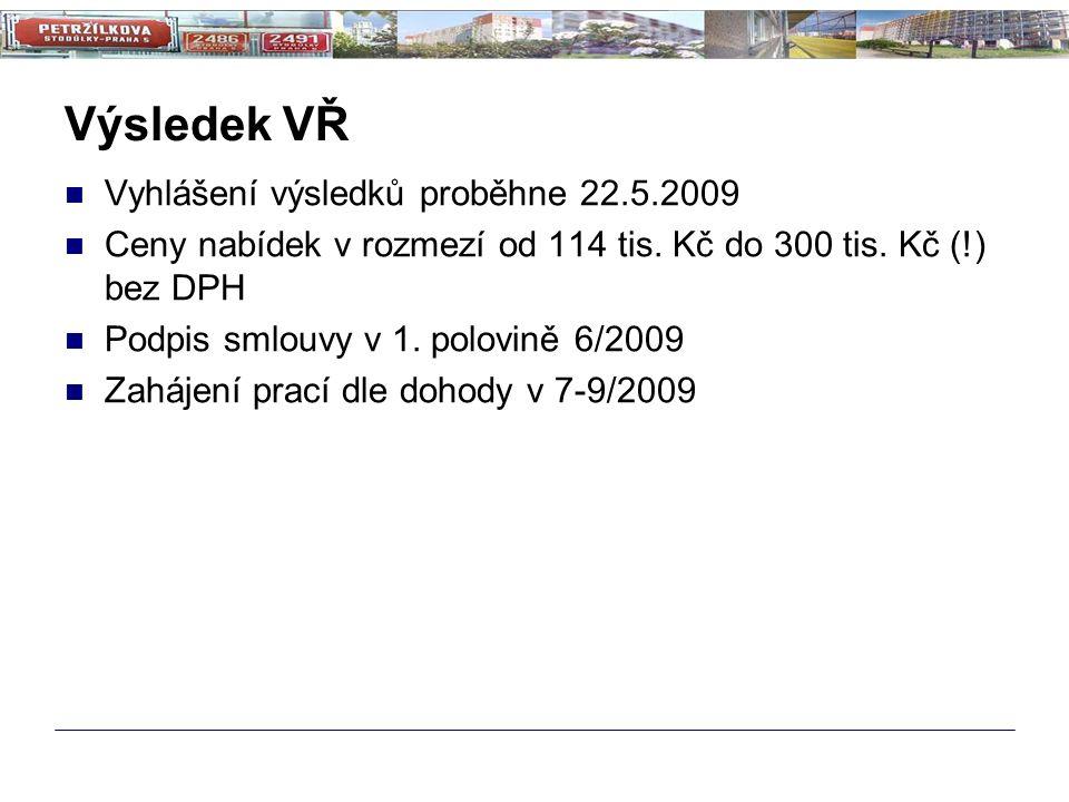 Výsledek VŘ Vyhlášení výsledků proběhne 22.5.2009 Ceny nabídek v rozmezí od 114 tis. Kč do 300 tis. Kč (!) bez DPH Podpis smlouvy v 1. polovině 6/2009