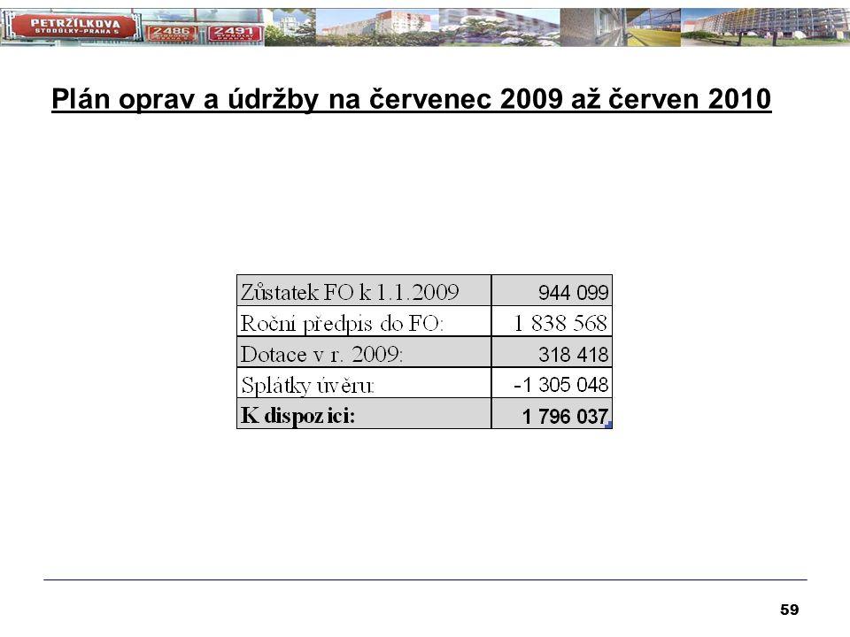 Plán oprav a údržby na červenec 2009 až červen 2010 59