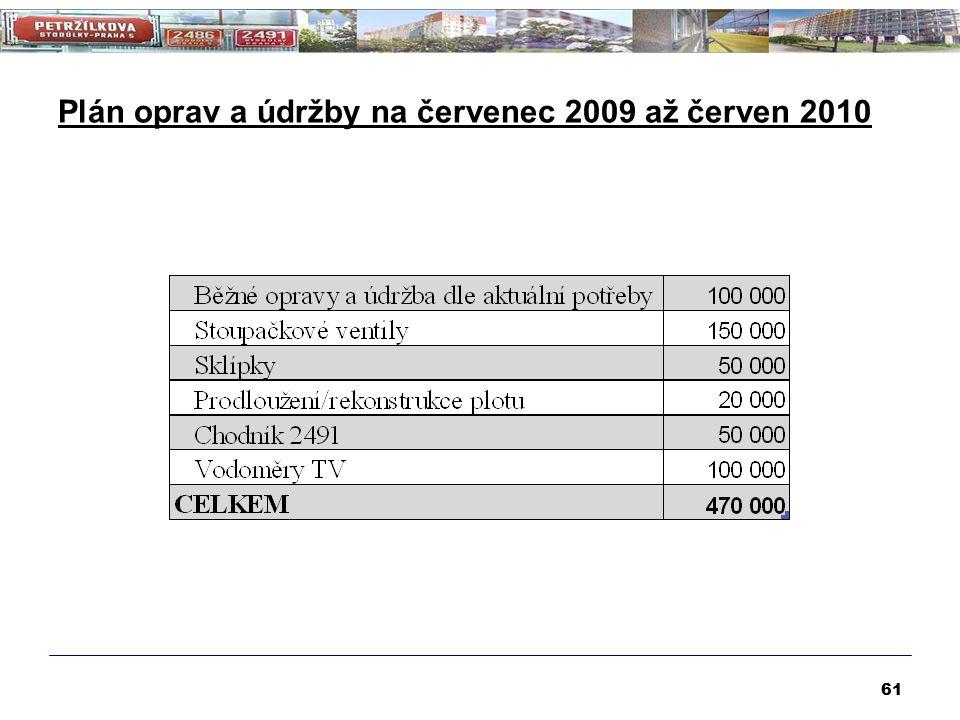 Plán oprav a údržby na červenec 2009 až červen 2010 61
